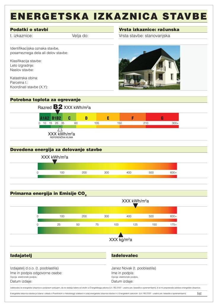 Primer dokumenta energetske izkaznice stavbe za individualno hišo.